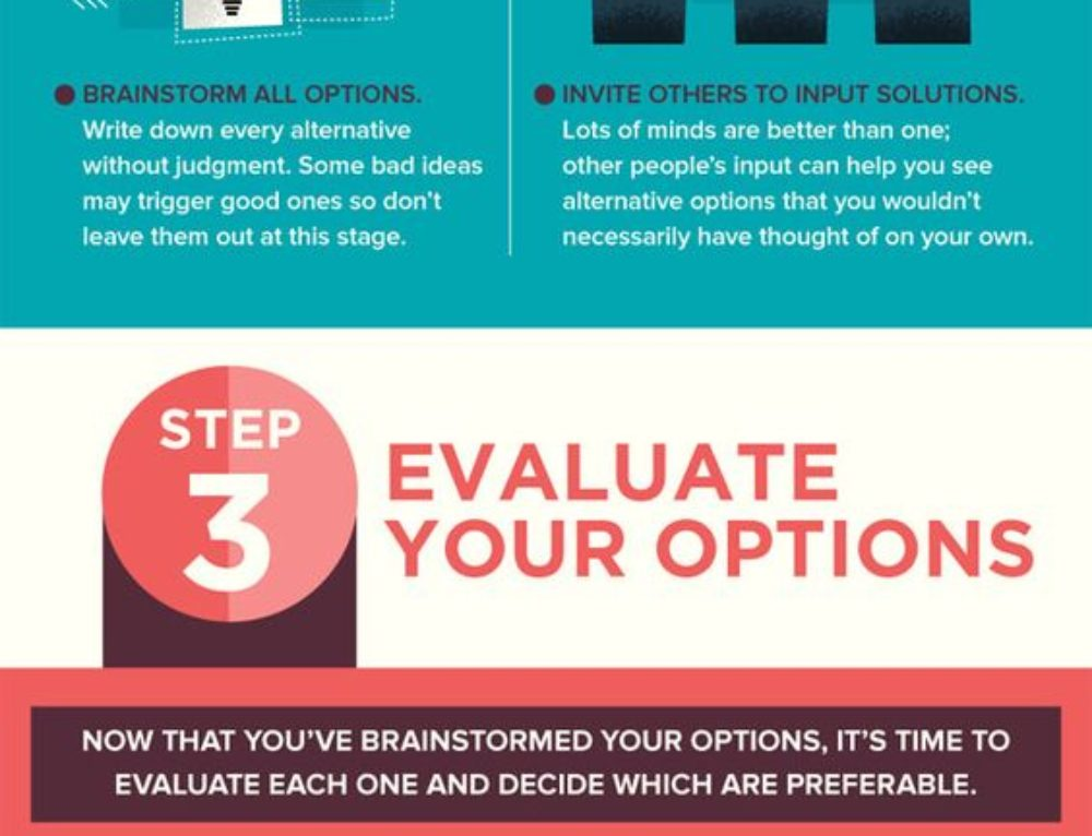 4 Proven Steps That Help You Make Tough Decisions Quickly